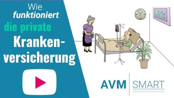 Private Krankenversicherung Erklärvideo Titelbild